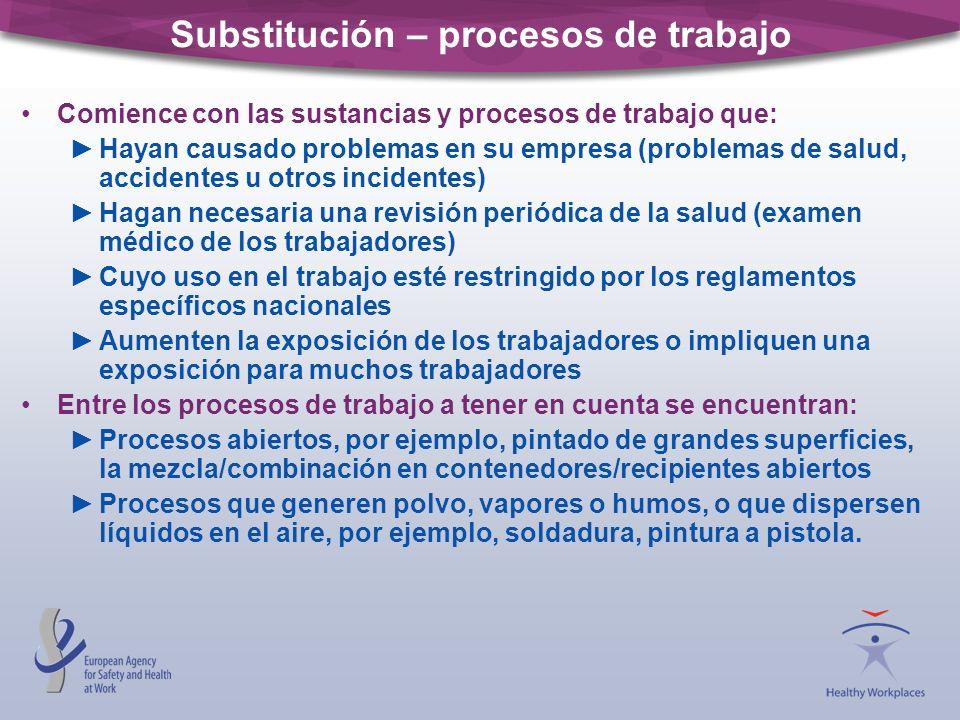 Substitución – procesos de trabajo Comience con las sustancias y procesos de trabajo que: Hayan causado problemas en su empresa (problemas de salud, a