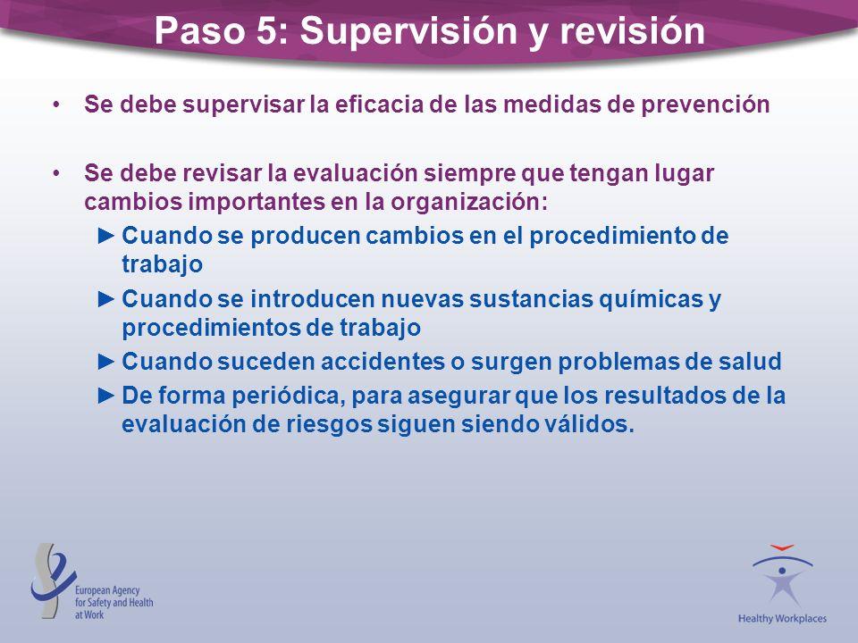 Paso 5: Supervisión y revisión Se debe supervisar la eficacia de las medidas de prevención Se debe revisar la evaluación siempre que tengan lugar camb