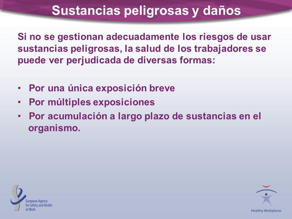 Sustancias peligrosas y daños Si no se gestionan adecuadamente los riesgos de usar sustancias peligrosas, la salud de los trabajadores se puede ver pe