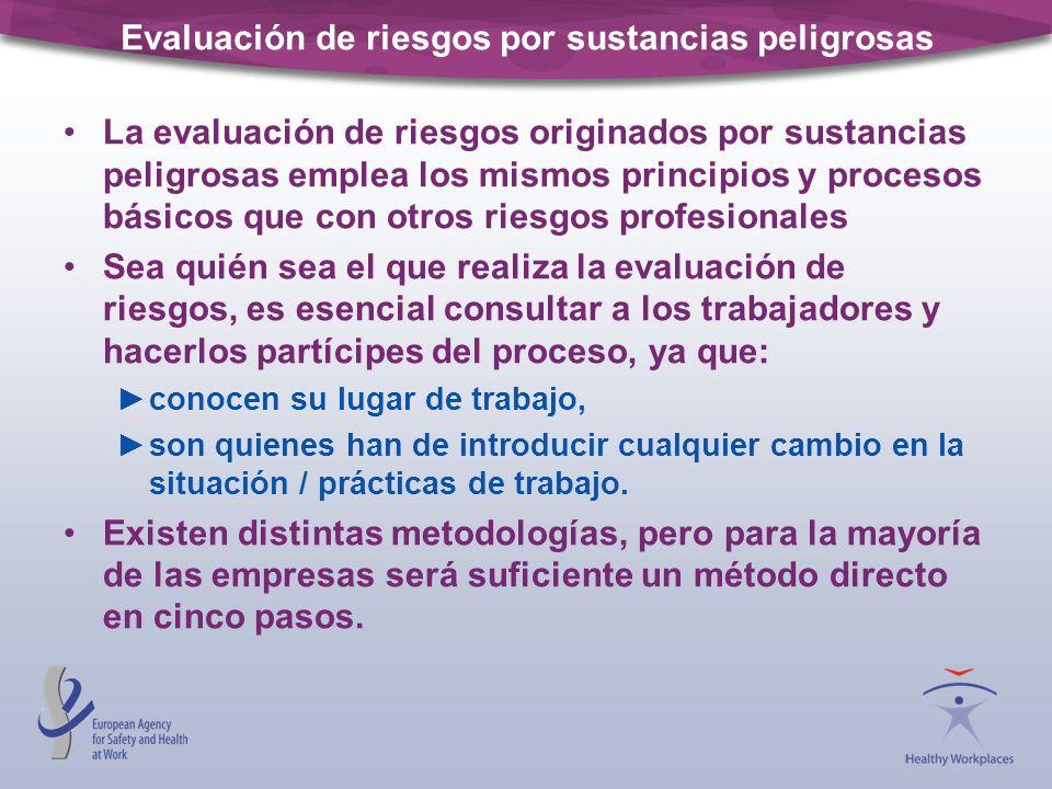 Evaluación de riesgos por sustancias peligrosas La evaluación de riesgos originados por sustancias peligrosas emplea los mismos principios y procesos