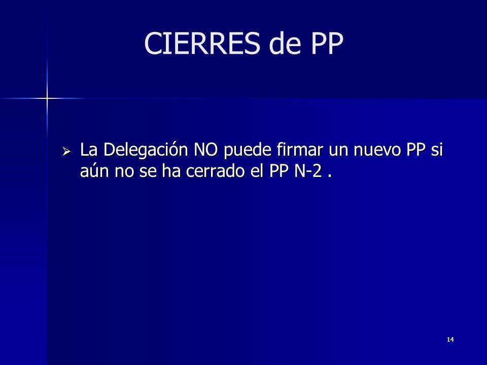 14 La Delegación NO puede firmar un nuevo PP si aún no se ha cerrado el PP N-2.