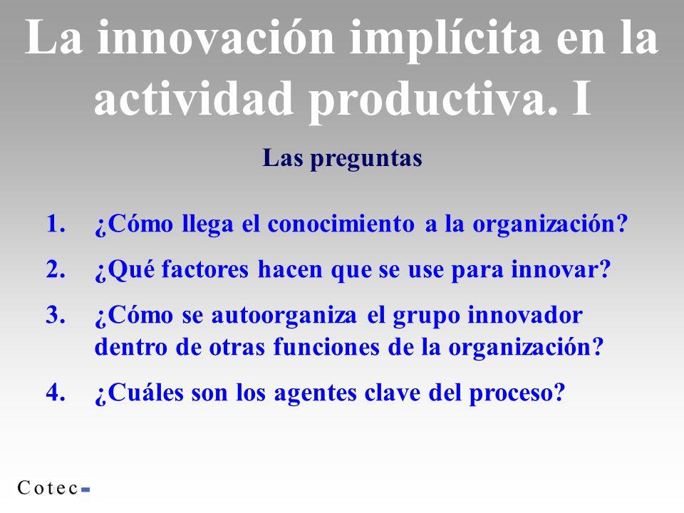La innovación implícita en la actividad productiva. I Las preguntas 1.¿Cómo llega el conocimiento a la organización? 2.¿Qué factores hacen que se use