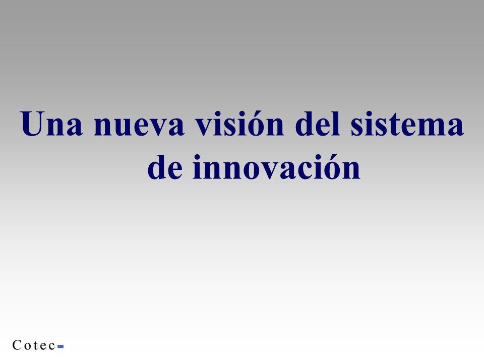 Una nueva visión del sistema de innovación