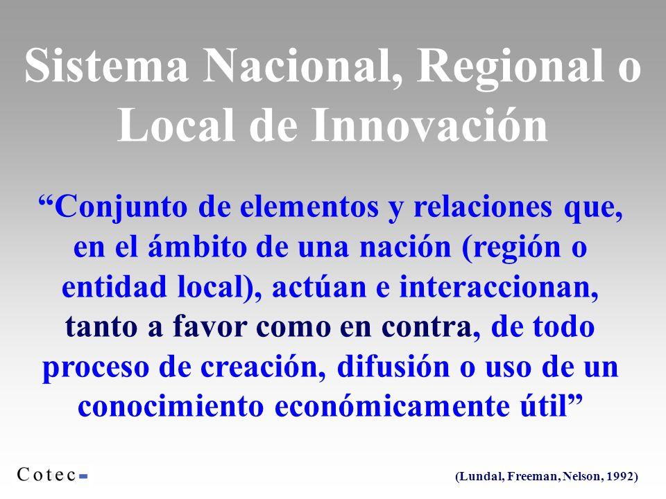 Conjunto de elementos y relaciones que, en el ámbito de una nación (región o entidad local), actúan e interaccionan, tanto a favor como en contra, de