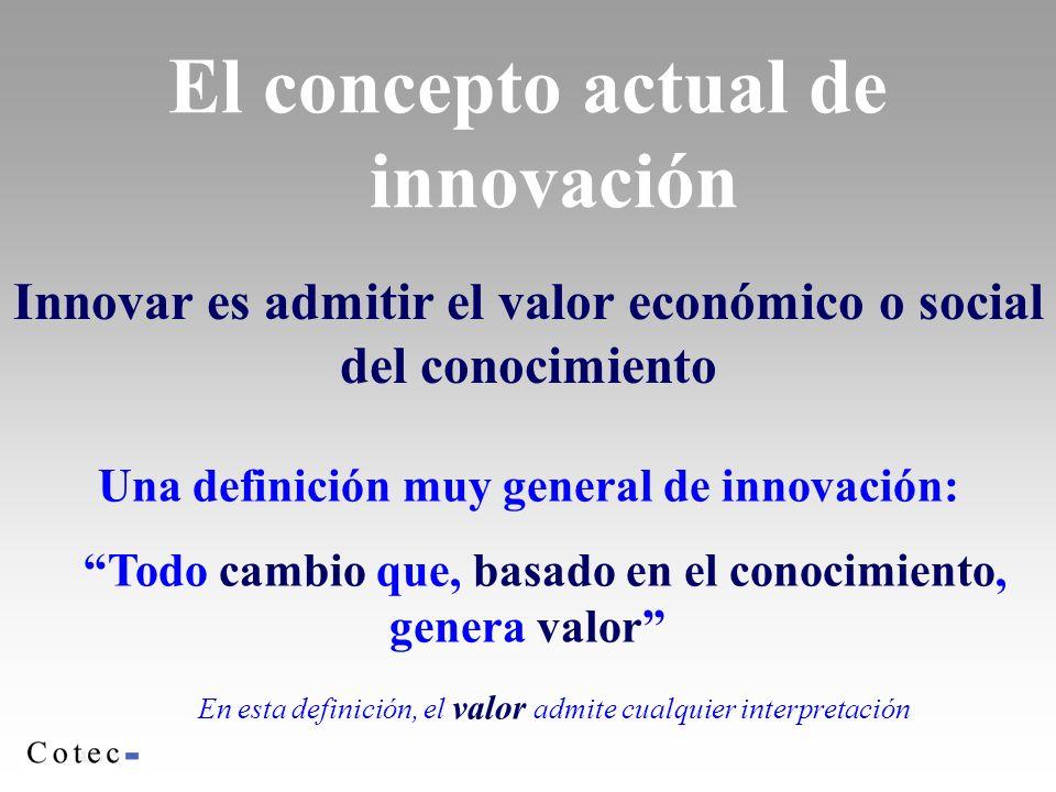 Una definición muy general de innovación: Todo cambio que, basado en el conocimiento, genera valor En esta definición, el valor admite cualquier interpretación Innovar es admitir el valor económico o social del conocimiento El concepto actual de innovación