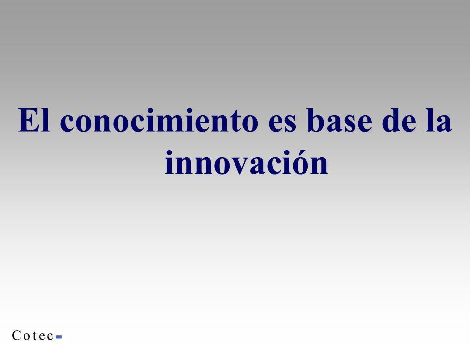 El conocimiento es base de la innovación