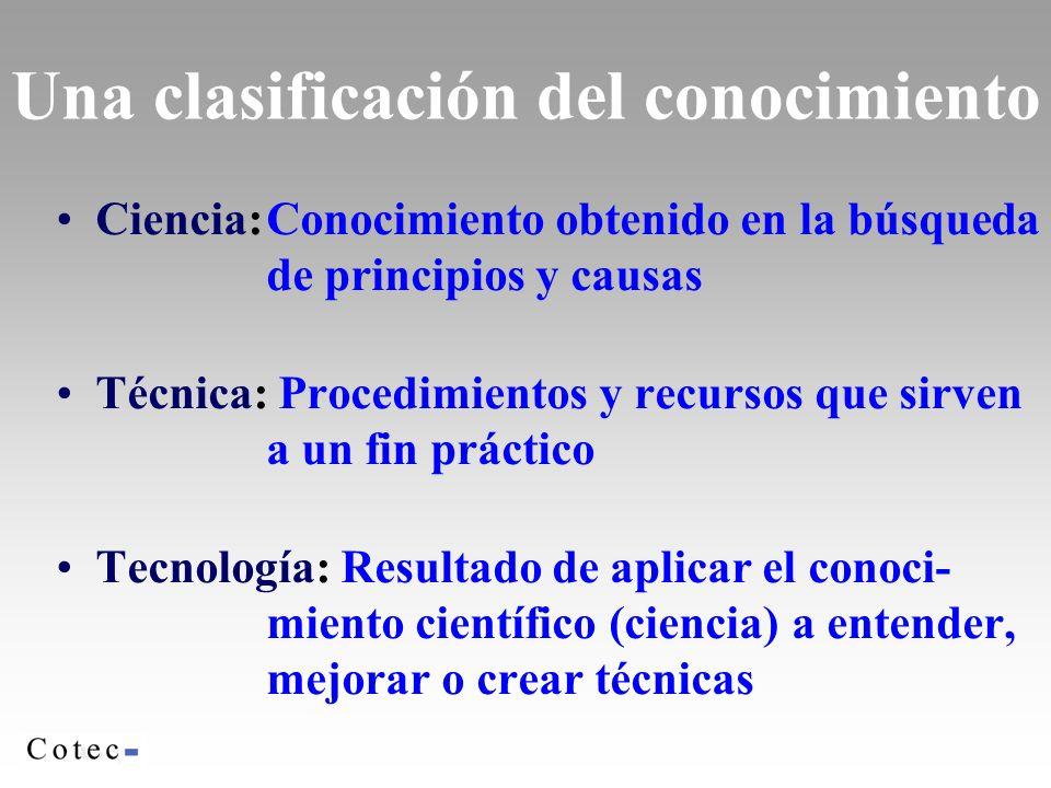 Una clasificación del conocimiento Ciencia:Conocimiento obtenido en la búsqueda de principios y causas Técnica: Procedimientos y recursos que sirven a