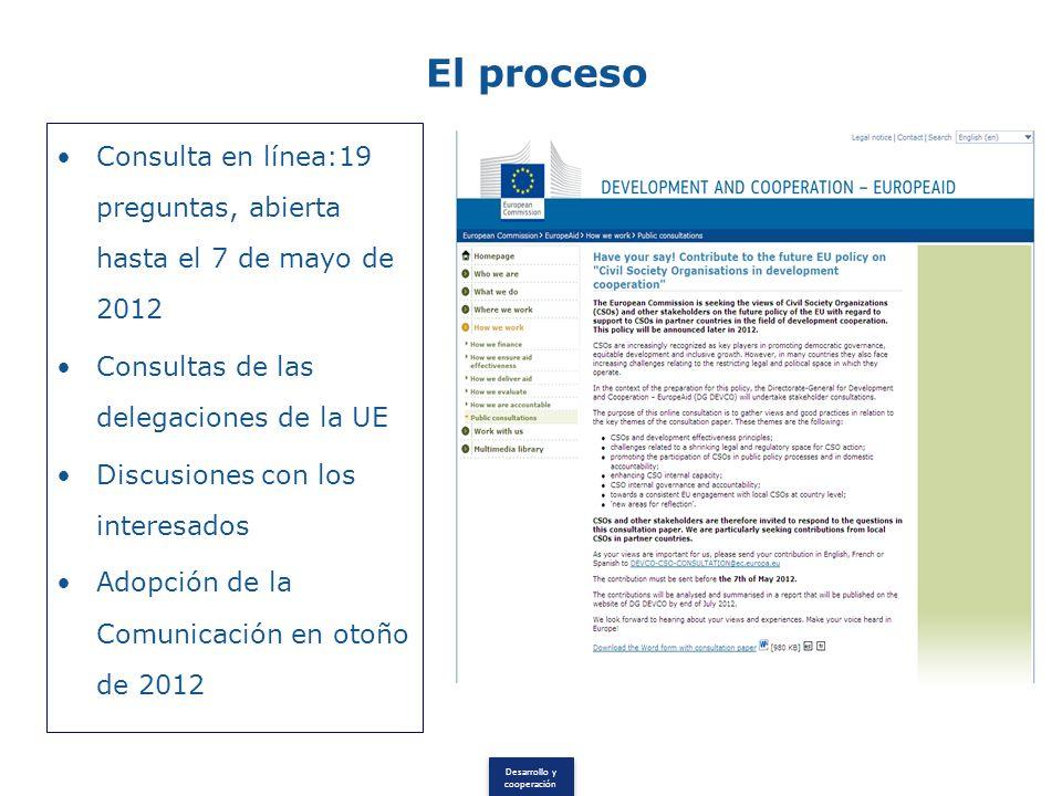 Desarrollo y cooperación El proceso Consulta en línea:19 preguntas, abierta hasta el 7 de mayo de 2012 Consultas de las delegaciones de la UE Discusiones con los interesados Adopción de la Comunicación en otoño de 2012
