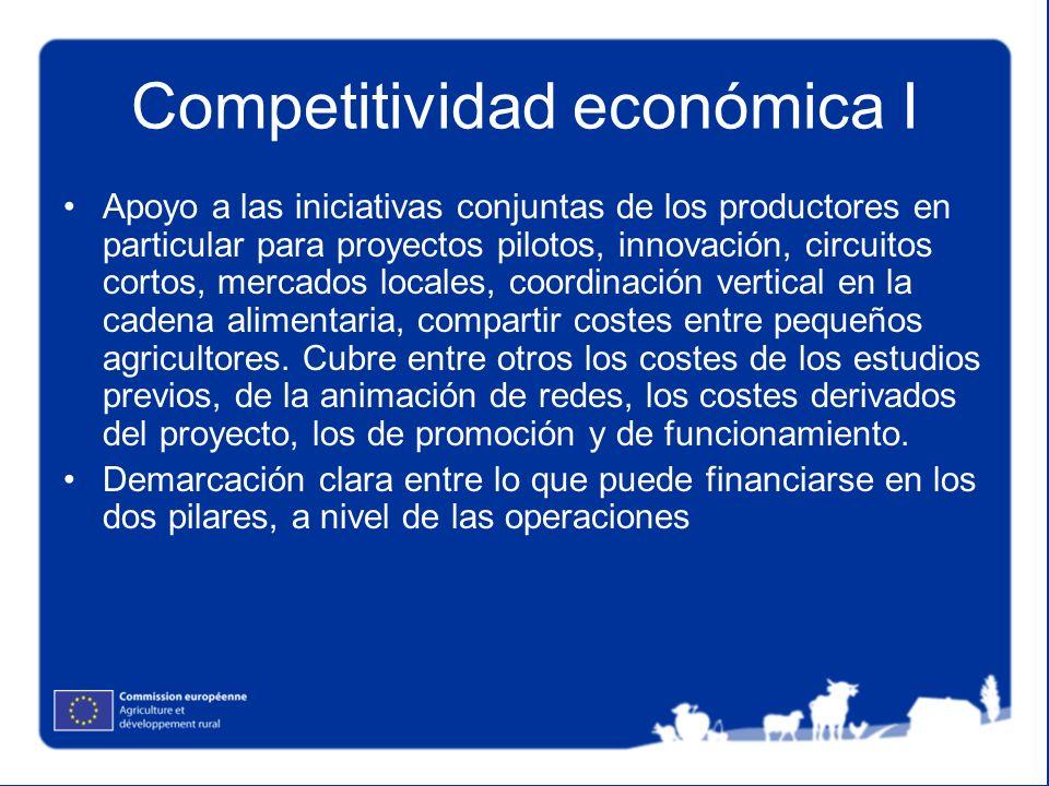 Competitividad económica I Apoyo a las iniciativas conjuntas de los productores en particular para proyectos pilotos, innovación, circuitos cortos, me
