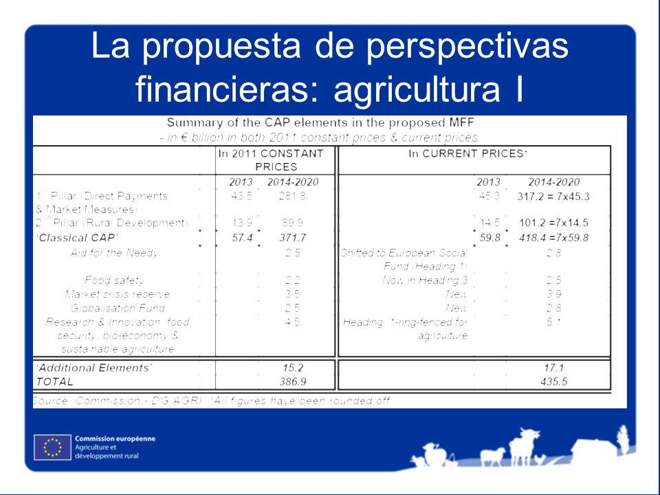 La propuesta de perspectivas financieras: agricultura I