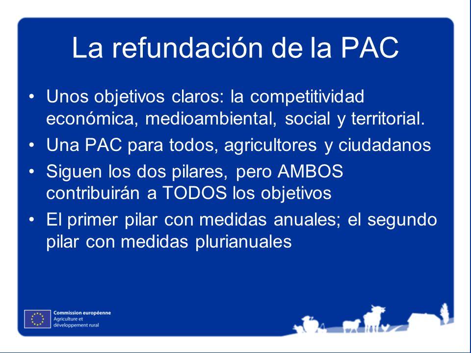 La refundación de la PAC Unos objetivos claros: la competitividad económica, medioambiental, social y territorial. Una PAC para todos, agricultores y