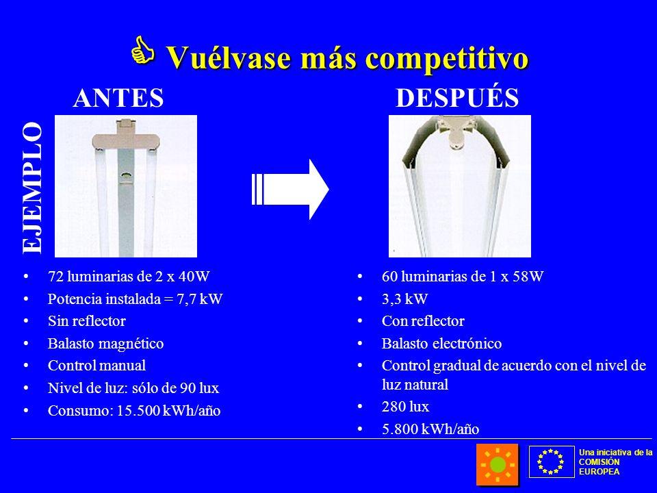 Una iniciativa de la COMISIÓN EUROPEA Vuélvase más competitivo Vuélvase más competitivo 72 luminarias de 2 x 40W Potencia instalada = 7,7 kW Sin refle