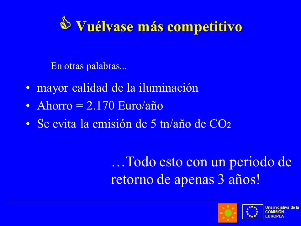 Una iniciativa de la COMISIÓN EUROPEA Vuélvase más competitivo Vuélvase más competitivo mayor calidad de la iluminación Ahorro = 2.170 Euro/año Se evi
