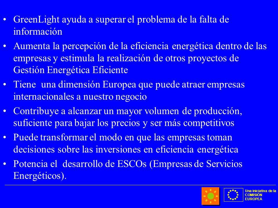 Una iniciativa de la COMISIÓN EUROPEA GreenLight ayuda a superar el problema de la falta de información Aumenta la percepción de la eficiencia energét
