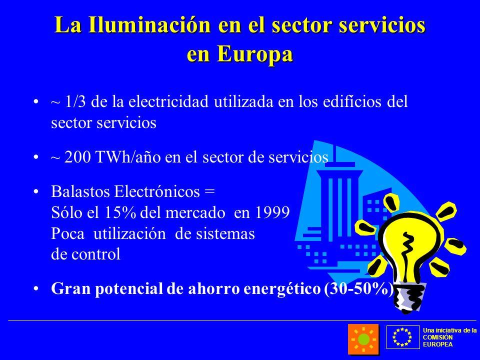 Una iniciativa de la COMISIÓN EUROPEA La Iluminación en el sector servicios en Europa ~ 1/3 de la electricidad utilizada en los edifícios del sector s