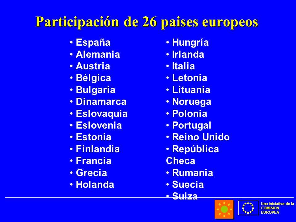 Una iniciativa de la COMISIÓN EUROPEA Participación de 26 paises europeos España Alemania Austria Bélgica Bulgaria Dinamarca Eslovaquia Eslovenia Esto