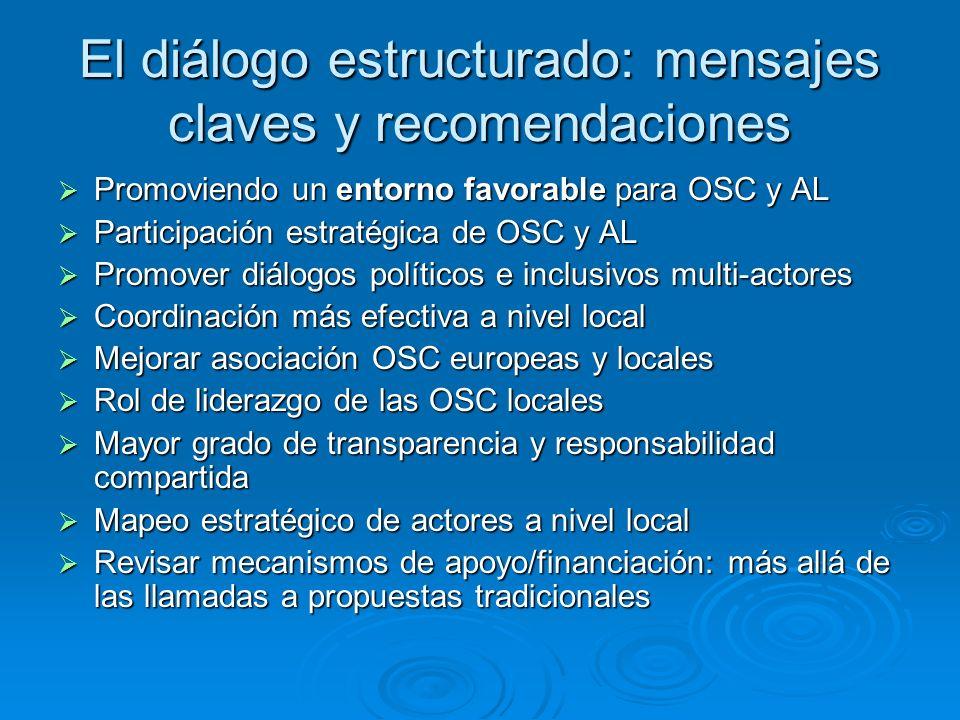 El diálogo estructurado: mensajes claves y recomendaciones Promoviendo un entorno favorable para OSC y AL Promoviendo un entorno favorable para OSC y AL Participación estratégica de OSC y AL Participación estratégica de OSC y AL Promover diálogos políticos e inclusivos multi-actores Promover diálogos políticos e inclusivos multi-actores Coordinación más efectiva a nivel local Coordinación más efectiva a nivel local Mejorar asociación OSC europeas y locales Mejorar asociación OSC europeas y locales Rol de liderazgo de las OSC locales Rol de liderazgo de las OSC locales Mayor grado de transparencia y responsabilidad compartida Mayor grado de transparencia y responsabilidad compartida Mapeo estratégico de actores a nivel local Mapeo estratégico de actores a nivel local Revisar mecanismos de apoyo/financiación: más allá de las llamadas a propuestas tradicionales Revisar mecanismos de apoyo/financiación: más allá de las llamadas a propuestas tradicionales
