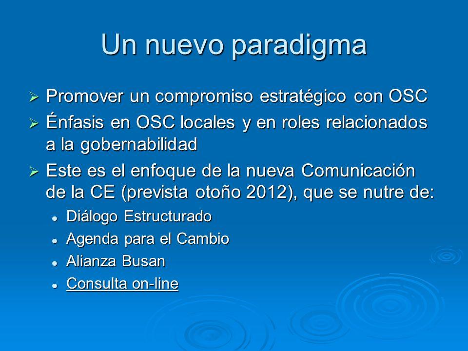 Un nuevo paradigma Promover un compromiso estratégico con OSC Promover un compromiso estratégico con OSC Énfasis en OSC locales y en roles relacionados a la gobernabilidad Énfasis en OSC locales y en roles relacionados a la gobernabilidad Este es el enfoque de la nueva Comunicación de la CE (prevista otoño 2012), que se nutre de: Este es el enfoque de la nueva Comunicación de la CE (prevista otoño 2012), que se nutre de: Diálogo Estructurado Diálogo Estructurado Agenda para el Cambio Agenda para el Cambio Alianza Busan Alianza Busan Consulta on-line Consulta on-line