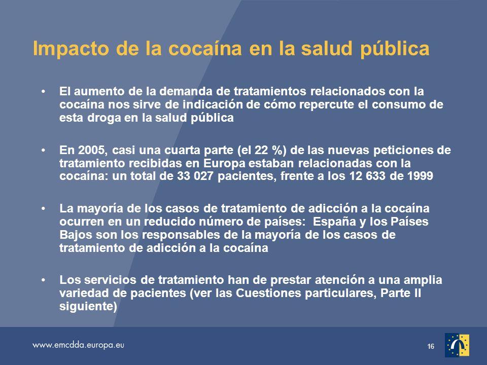 16 Impacto de la cocaína en la salud pública El aumento de la demanda de tratamientos relacionados con la cocaína nos sirve de indicación de cómo repercute el consumo de esta droga en la salud pública En 2005, casi una cuarta parte (el 22 %) de las nuevas peticiones de tratamiento recibidas en Europa estaban relacionadas con la cocaína: un total de 33 027 pacientes, frente a los 12 633 de 1999 La mayoría de los casos de tratamiento de adicción a la cocaína ocurren en un reducido número de países: España y los Países Bajos son los responsables de la mayoría de los casos de tratamiento de adicción a la cocaína Los servicios de tratamiento han de prestar atención a una amplia variedad de pacientes (ver las Cuestiones particulares, Parte II siguiente)