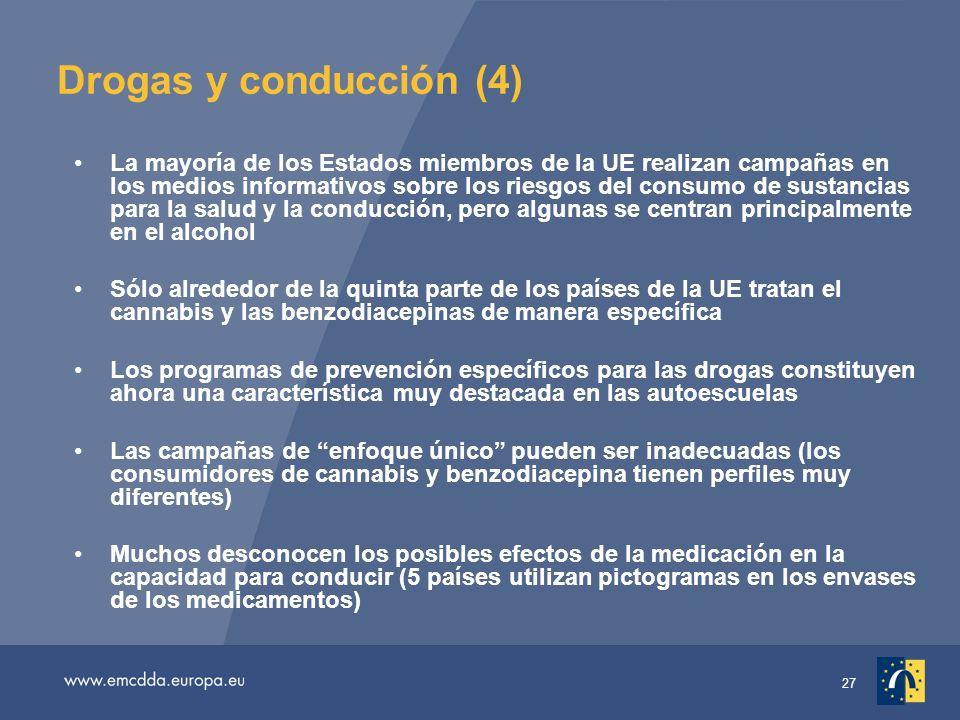 27 Drogas y conducción (4) La mayoría de los Estados miembros de la UE realizan campañas en los medios informativos sobre los riesgos del consumo de sustancias para la salud y la conducción, pero algunas se centran principalmente en el alcohol Sólo alrededor de la quinta parte de los países de la UE tratan el cannabis y las benzodiacepinas de manera específica Los programas de prevención específicos para las drogas constituyen ahora una característica muy destacada en las autoescuelas Las campañas de enfoque único pueden ser inadecuadas (los consumidores de cannabis y benzodiacepina tienen perfiles muy diferentes) Muchos desconocen los posibles efectos de la medicación en la capacidad para conducir (5 países utilizan pictogramas en los envases de los medicamentos)