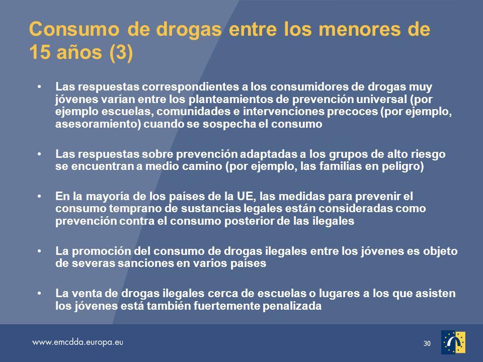 30 Consumo de drogas entre los menores de 15 años (3) Las respuestas correspondientes a los consumidores de drogas muy jóvenes varían entre los planteamientos de prevención universal (por ejemplo escuelas, comunidades e intervenciones precoces (por ejemplo, asesoramiento) cuando se sospecha el consumo Las respuestas sobre prevención adaptadas a los grupos de alto riesgo se encuentran a medio camino (por ejemplo, las familias en peligro) En la mayoría de los países de la UE, las medidas para prevenir el consumo temprano de sustancias legales están consideradas como prevención contra el consumo posterior de las ilegales La promoción del consumo de drogas ilegales entre los jóvenes es objeto de severas sanciones en varios países La venta de drogas ilegales cerca de escuelas o lugares a los que asisten los jóvenes está también fuertemente penalizada
