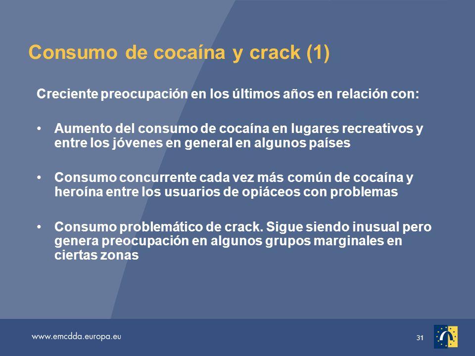 31 Consumo de cocaína y crack (1) Creciente preocupación en los últimos años en relación con: Aumento del consumo de cocaína en lugares recreativos y entre los jóvenes en general en algunos países Consumo concurrente cada vez más común de cocaína y heroína entre los usuarios de opiáceos con problemas Consumo problemático de crack.