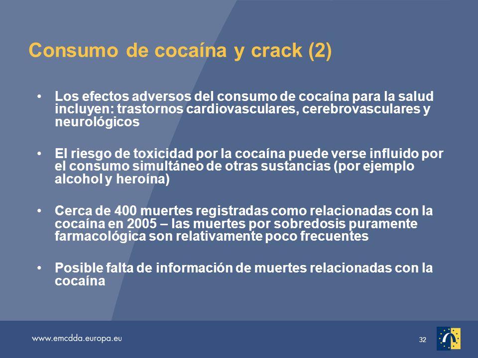 32 Consumo de cocaína y crack (2) Los efectos adversos del consumo de cocaína para la salud incluyen: trastornos cardiovasculares, cerebrovasculares y neurológicos El riesgo de toxicidad por la cocaína puede verse influido por el consumo simultáneo de otras sustancias (por ejemplo alcohol y heroína) Cerca de 400 muertes registradas como relacionadas con la cocaína en 2005 – las muertes por sobredosis puramente farmacológica son relativamente poco frecuentes Posible falta de información de muertes relacionadas con la cocaína