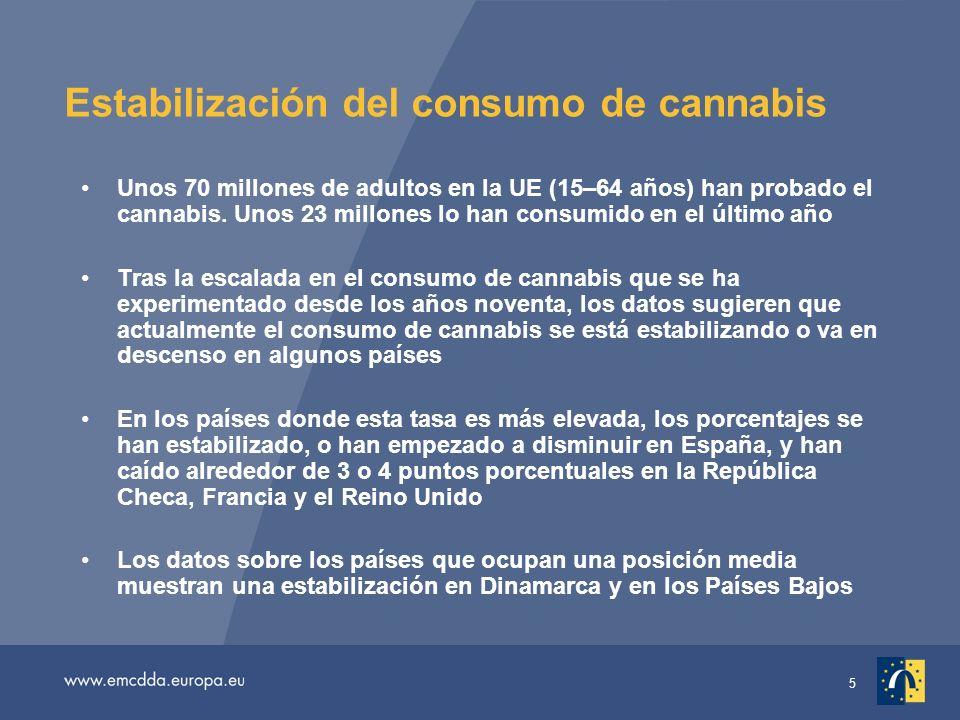6 Figura GPS-4: Tendencias de la prevalencia del cannabis en el último año entre los jóvenes (con edades comprendidas entre los 15 y los 34 años), medidas según los datos de la encuesta nacional