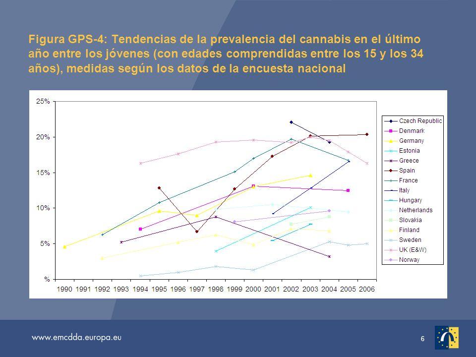 17 Incautación de una cantidad récord de cocaína El número de incautaciones de cocaína y las cantidades incautadas aumentaron en Europa entre 2000 y 2005 Las incautaciones de cocaína en 2005 se estiman en 70 000, con un récord de 107 toneladas (se superaron en más de un 45 % las cantidades decomisadas en 2004) En España se realizaron alrededor de la mitad del total de incautaciones y se interceptó el mayor volumen (48,4 toneladas en 2005, frente a las 33,1 toneladas en 2004) Portugal fue el segundo país en lo que se refiere a las mayores cantidades interceptadas (18,1 toneladas en 2005, frente a las 7,4 de 2004)