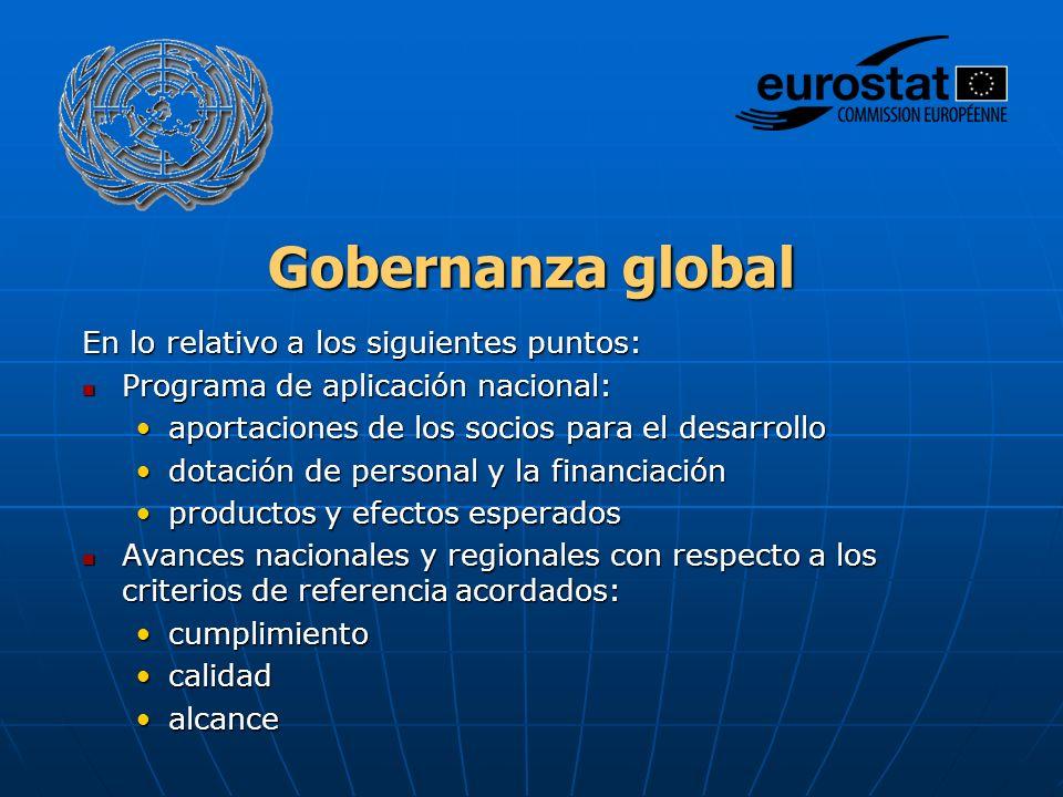 Gobernanza global En lo relativo a los siguientes puntos: Programa de aplicación nacional: Programa de aplicación nacional: aportaciones de los socios