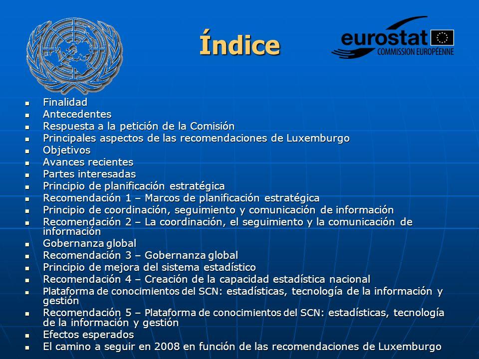 Índice Finalidad Finalidad Antecedentes Antecedentes Respuesta a la petición de la Comisión Respuesta a la petición de la Comisión Principales aspecto