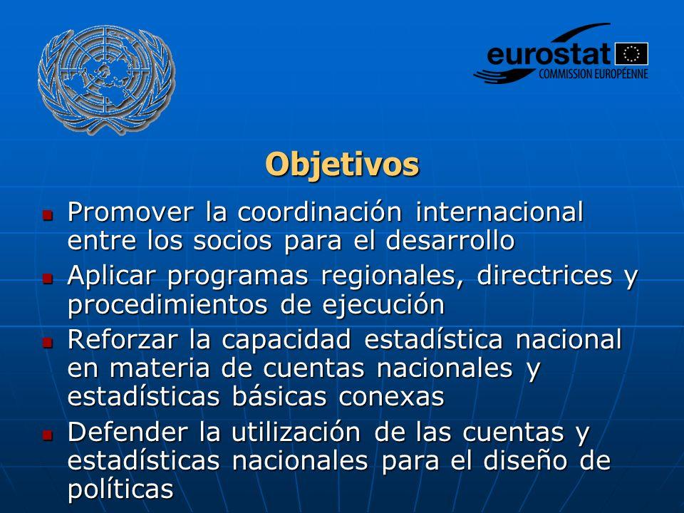 Objetivos Promover la coordinación internacional entre los socios para el desarrollo Promover la coordinación internacional entre los socios para el d