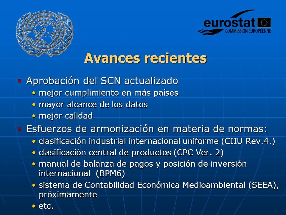 Avances recientes Aprobación del SCN actualizado Aprobación del SCN actualizado mejor cumplimiento en más paísesmejor cumplimiento en más países mayor