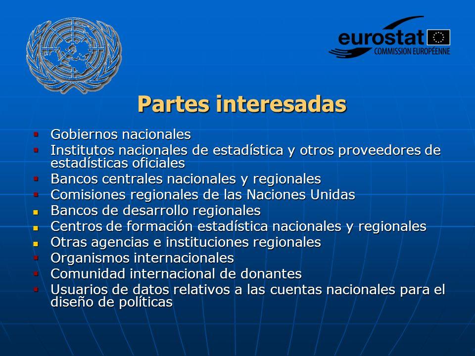 Partes interesadas Gobiernos nacionales Gobiernos nacionales Institutos nacionales de estadística y otros proveedores de estadísticas oficiales Instit