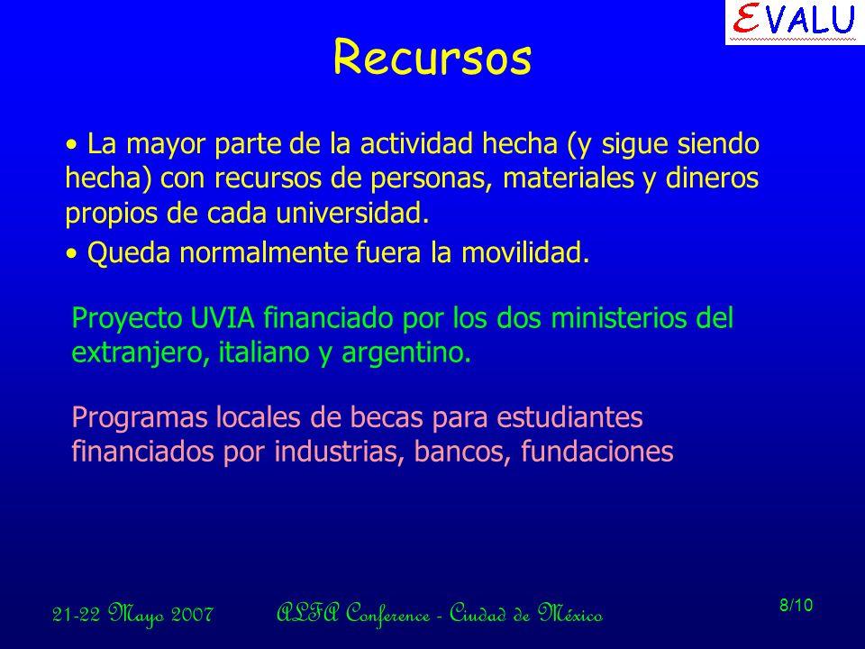 21-22 Mayo 2007ALFA Conference - Ciudad de México 8/10 Recursos La mayor parte de la actividad hecha (y sigue siendo hecha) con recursos de personas, materiales y dineros propios de cada universidad.