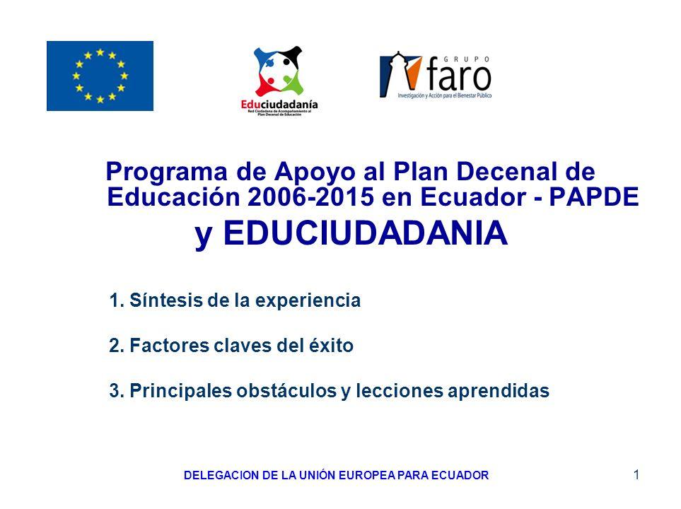 1 Programa de Apoyo al Plan Decenal de Educación 2006-2015 en Ecuador - PAPDE y EDUCIUDADANIA 1. Síntesis de la experiencia 2. Factores claves del éxi