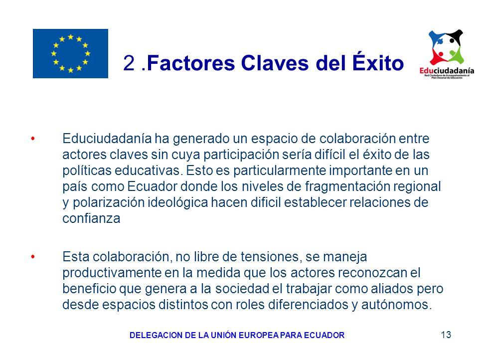 13 Educiudadanía ha generado un espacio de colaboración entre actores claves sin cuya participación sería difícil el éxito de las políticas educativas