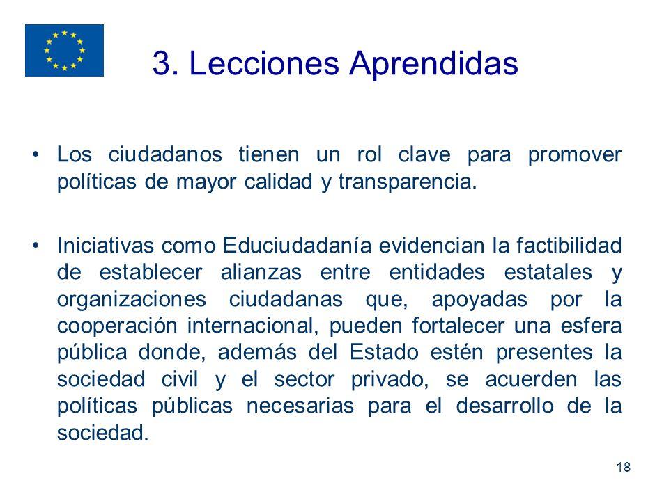 18 3. Lecciones Aprendidas Los ciudadanos tienen un rol clave para promover políticas de mayor calidad y transparencia. Iniciativas como Educiudadanía