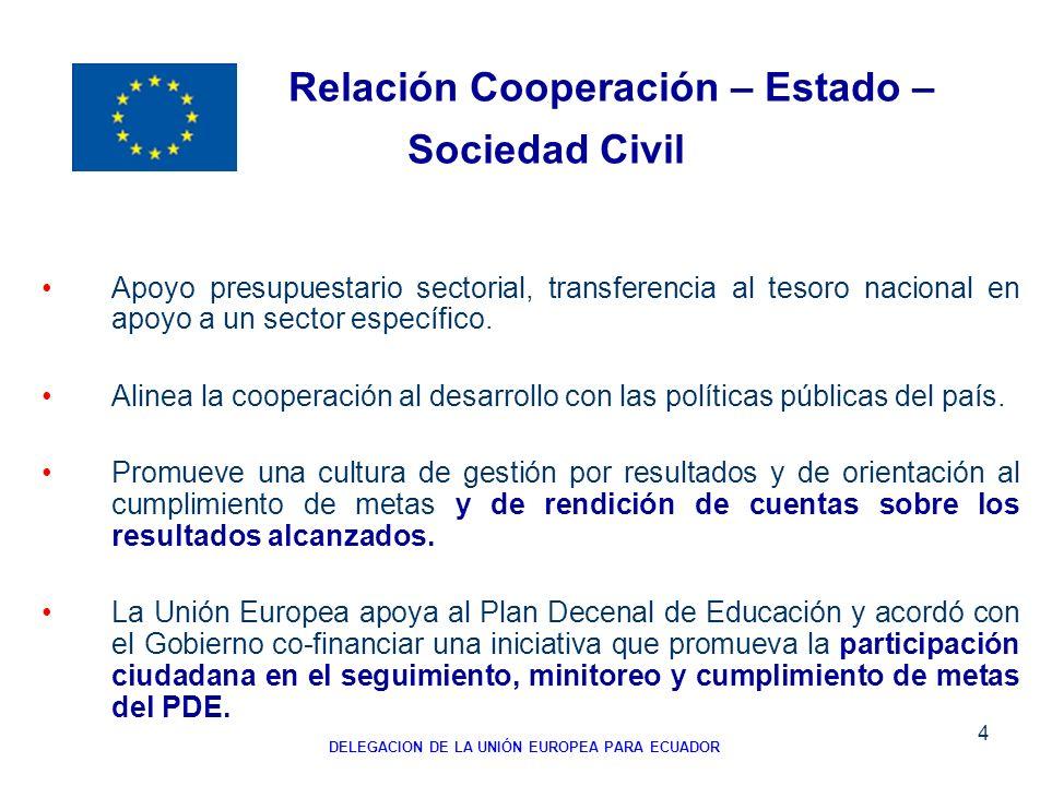 Sistema de observación en línea: Disponible en la página electrónica: http://www.educiudadania.orghttp://www.educiudadania.org Características: Sistema virtual.