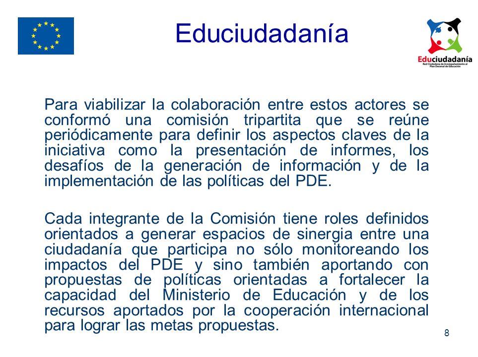 EJES DE ACCIÓN Información, capacitación, participación ciudadana.