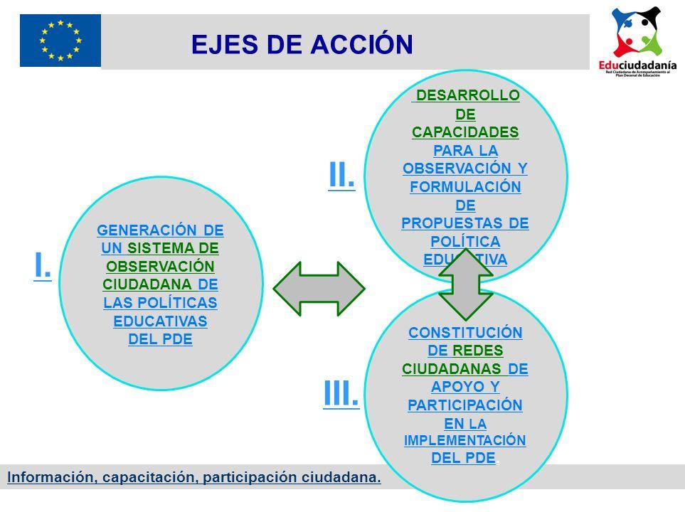 EJES DE ACCIÓN Información, capacitación, participación ciudadana. GENERACIÓN DE UN SISTEMA DE OBSERVACIÓN CIUDADANA DE LAS POLÍTICAS EDUCATIVAS DEL P