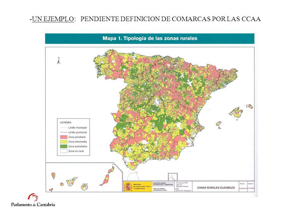 -UN EJEMPLO: PENDIENTE DEFINICION DE COMARCAS POR LAS CCAA
