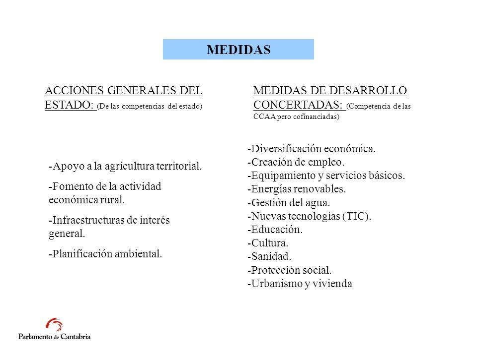 MEDIDAS ACCIONES GENERALES DEL ESTADO: (De las competencias del estado) MEDIDAS DE DESARROLLO CONCERTADAS: (Competencia de las CCAA pero cofinanciadas) -Apoyo a la agricultura territorial.