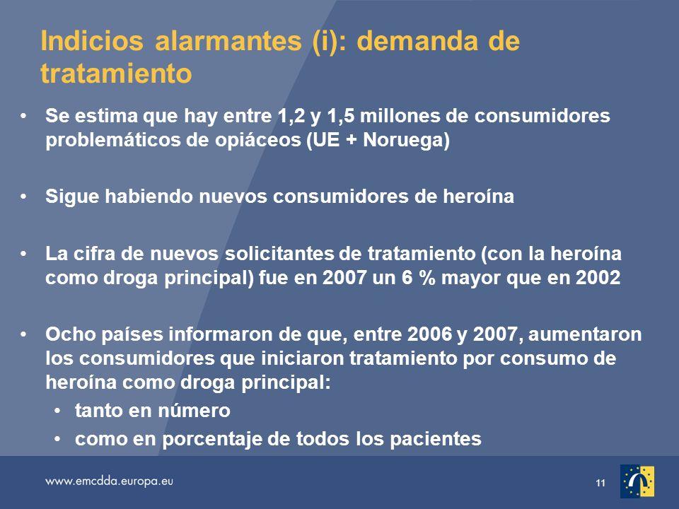 11 Indicios alarmantes (i): demanda de tratamiento Se estima que hay entre 1,2 y 1,5 millones de consumidores problemáticos de opiáceos (UE + Noruega) Sigue habiendo nuevos consumidores de heroína La cifra de nuevos solicitantes de tratamiento (con la heroína como droga principal) fue en 2007 un 6 % mayor que en 2002 Ocho países informaron de que, entre 2006 y 2007, aumentaron los consumidores que iniciaron tratamiento por consumo de heroína como droga principal: tanto en número como en porcentaje de todos los pacientes