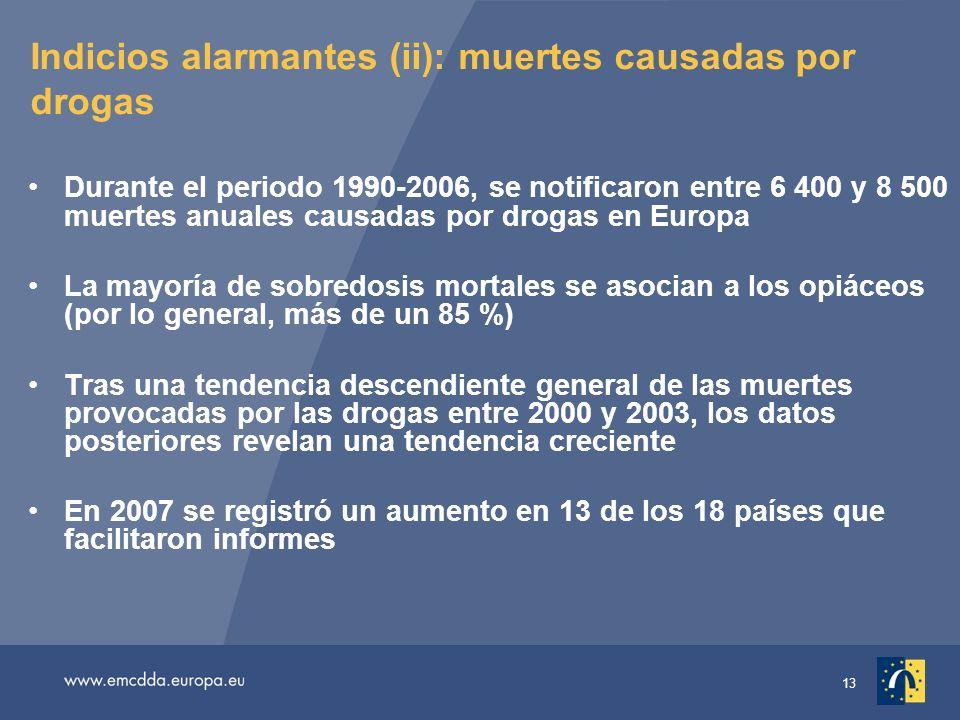 13 Indicios alarmantes (ii): muertes causadas por drogas Durante el periodo 1990-2006, se notificaron entre 6 400 y 8 500 muertes anuales causadas por drogas en Europa La mayoría de sobredosis mortales se asocian a los opiáceos (por lo general, más de un 85 %) Tras una tendencia descendiente general de las muertes provocadas por las drogas entre 2000 y 2003, los datos posteriores revelan una tendencia creciente En 2007 se registró un aumento en 13 de los 18 países que facilitaron informes