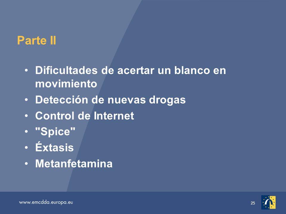 25 Parte II Dificultades de acertar un blanco en movimiento Detección de nuevas drogas Control de Internet Spice Éxtasis Metanfetamina