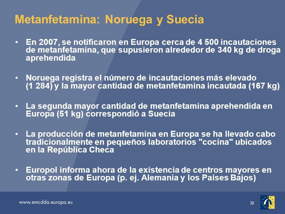 32 Metanfetamina: Noruega y Suecia En 2007, se notificaron en Europa cerca de 4 500 incautaciones de metanfetamina, que supusieron alrededor de 340 kg de droga aprehendida Noruega registra el número de incautaciones más elevado (1 284) y la mayor cantidad de metanfetamina incautada (167 kg) La segunda mayor cantidad de metanfetamina aprehendida en Europa (51 kg) correspondió a Suecia La producción de metanfetamina en Europa se ha llevado cabo tradicionalmente en pequeños laboratorios cocina ubicados en la República Checa Europol informa ahora de la existencia de centros mayores en otras zonas de Europa (p.