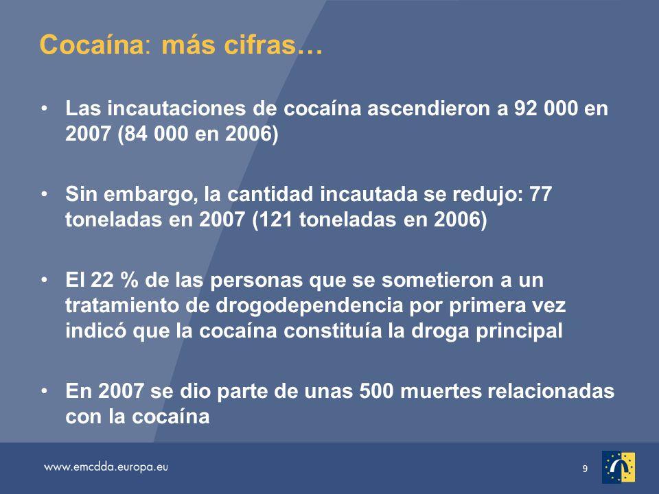 10 Heroína : la tendencia ya no es decreciente Los nuevos datos confirman el análisis del año pasado de un problema que se ha estabilizado pero que ha dejado de disminuir Temores generados por los indicadores relativos al consumo de heroína: demanda de tratamiento muertes causadas por drogas incautaciones No nos hallamos ante la propagación de problemas relacionados con la heroína que se dieron en Europa en los decenios de 1980 y 1990 Sin embargo, es preciso mantenerse alerta: la heroína sigue siendo responsable de la mayor parte de los costes sanitarios y sociales relacionados con las drogas