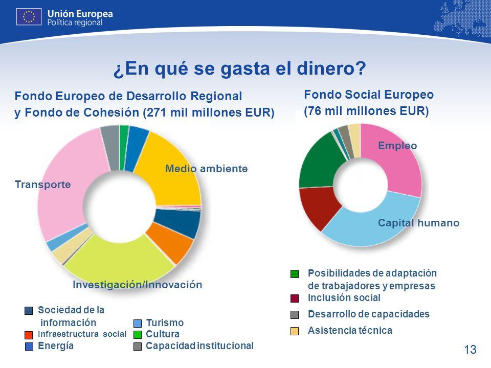 14 ¿Encaja con otras prioridades de la UE.