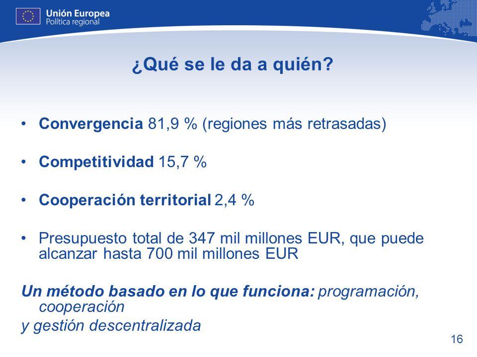 17 Índice UE-25 = 100 Fuente: Eurostat Admisibilidad geográfica para las ayudas de los Fondos Estructurales 2007-2013 Objetivo de competitividad regional y empleo Regiones en inclusión gradual, naturalmente superiores al 75 % Objetivo de convergencia regiones afectadas estadísticamente Objetivo de competitividad regional y empleo Objetivo de convergencia (Regiones < 75 % en UE-25)
